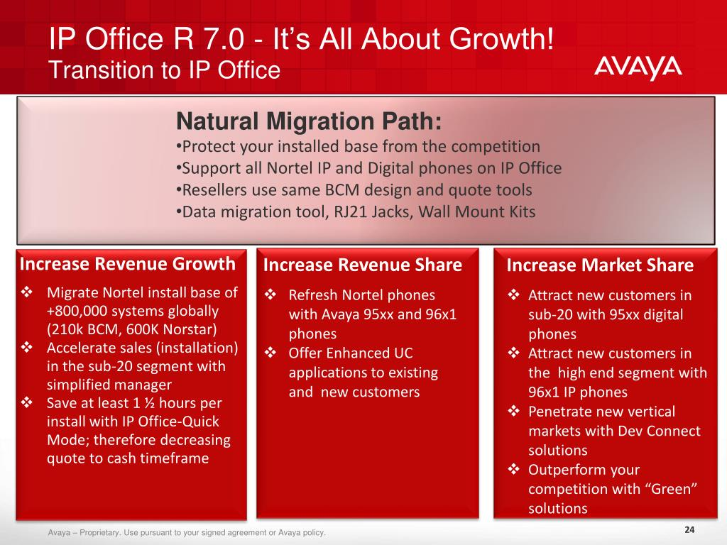 IP Office R 7.0 - It's All About Growth!