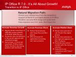 ip office r 7 0 it s all about growth transition to ip office
