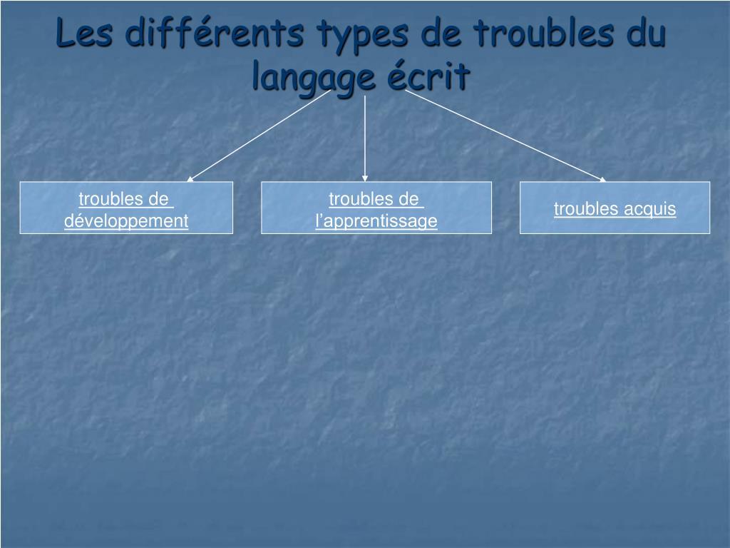 Les différents types de troubles du langage écrit