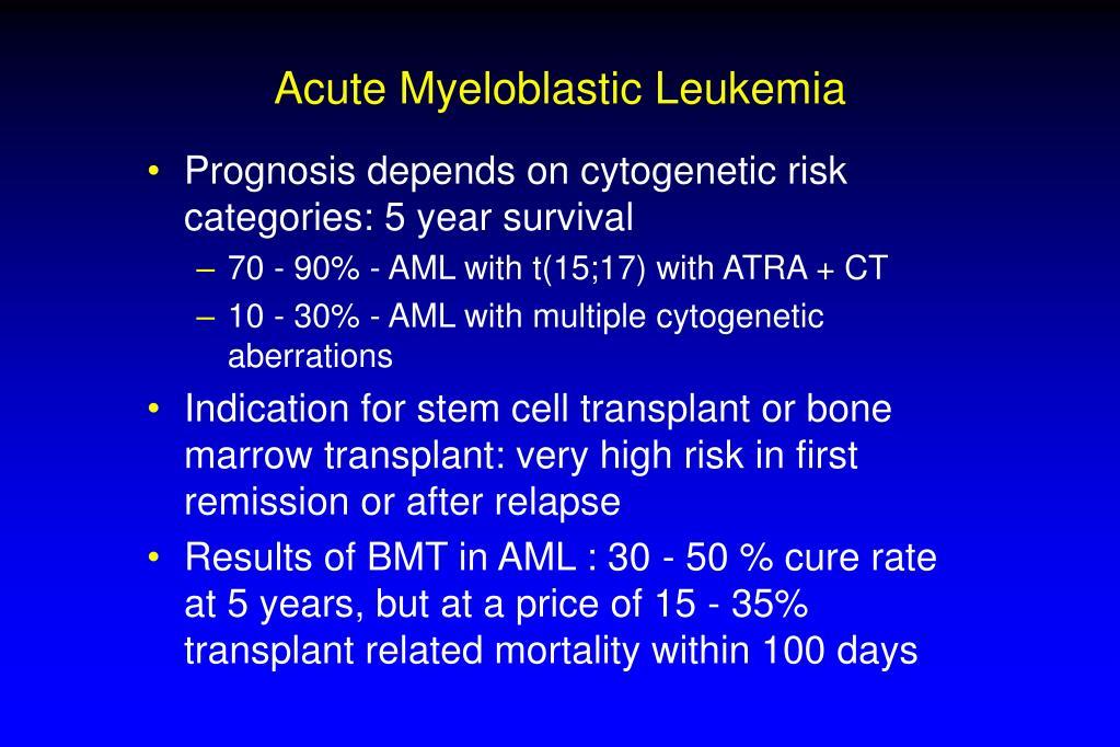 Acute Myeloblastic Leukemia