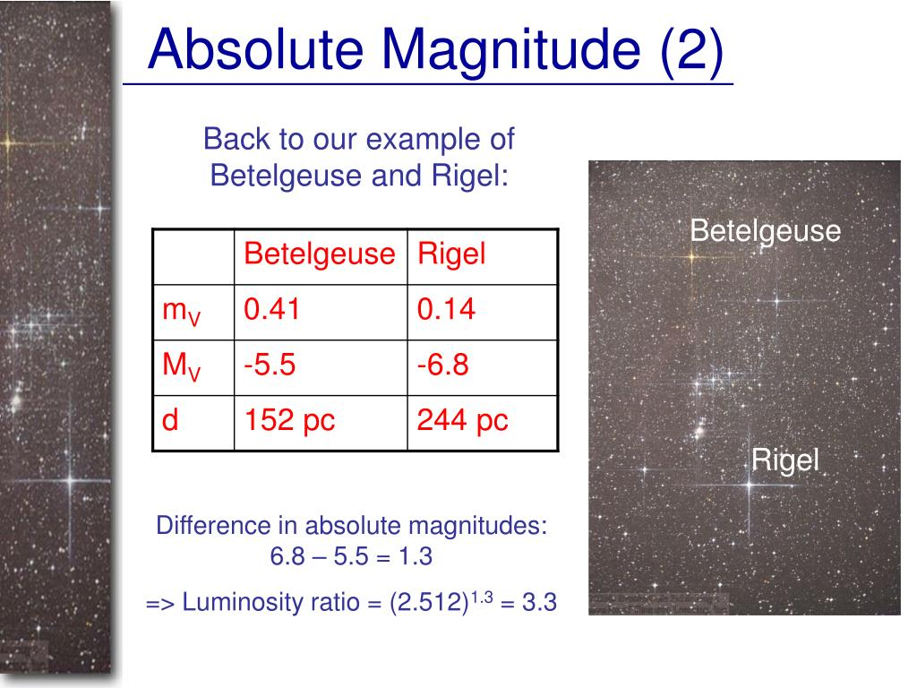 Absolute Magnitude (2)