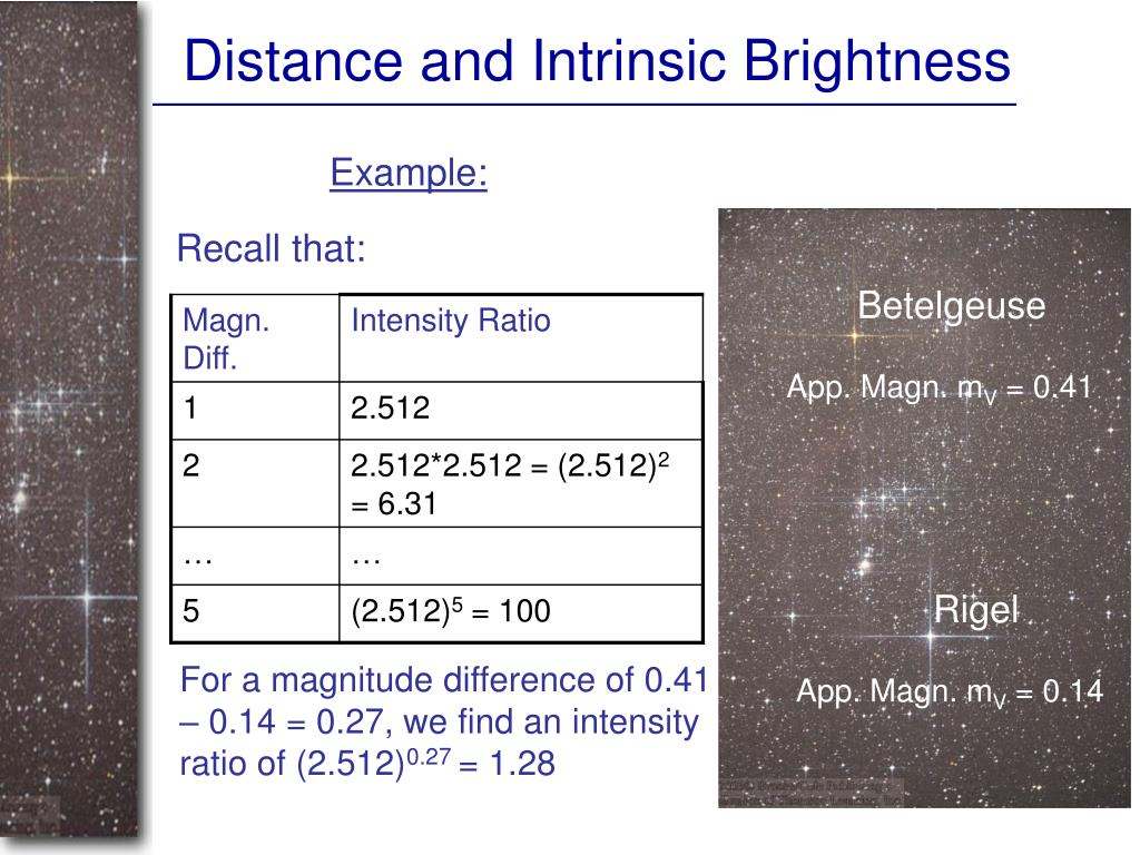 Distance and Intrinsic Brightness
