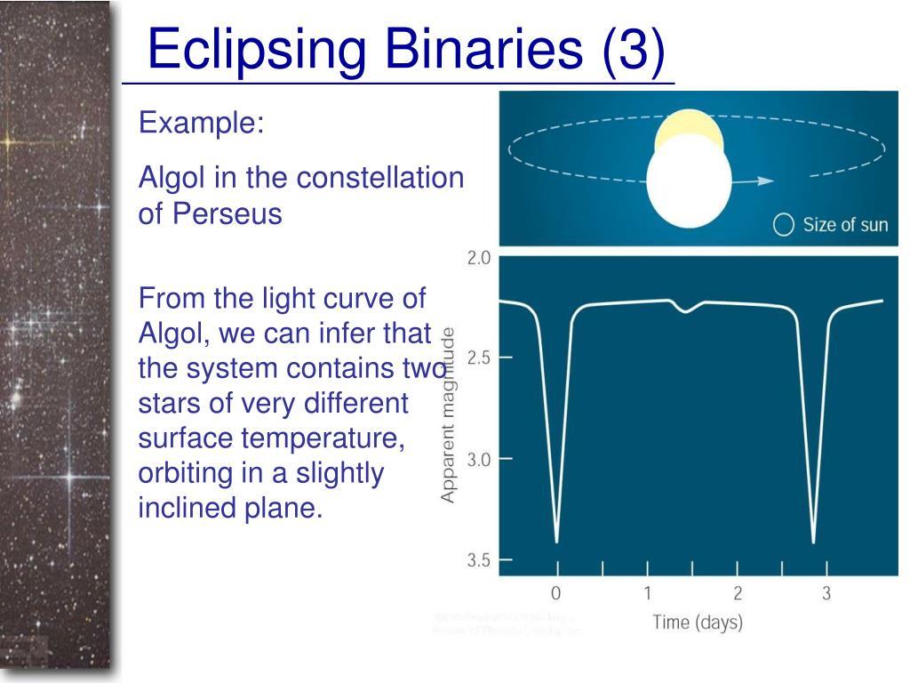 Eclipsing Binaries (3)