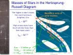 masses of stars in the hertzsprung russell diagram