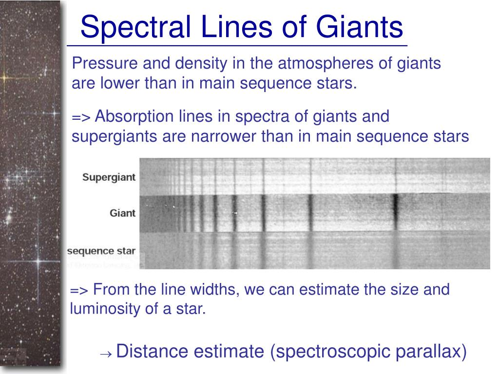 Spectral Lines of Giants