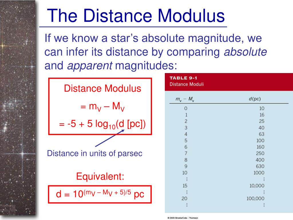 The Distance Modulus