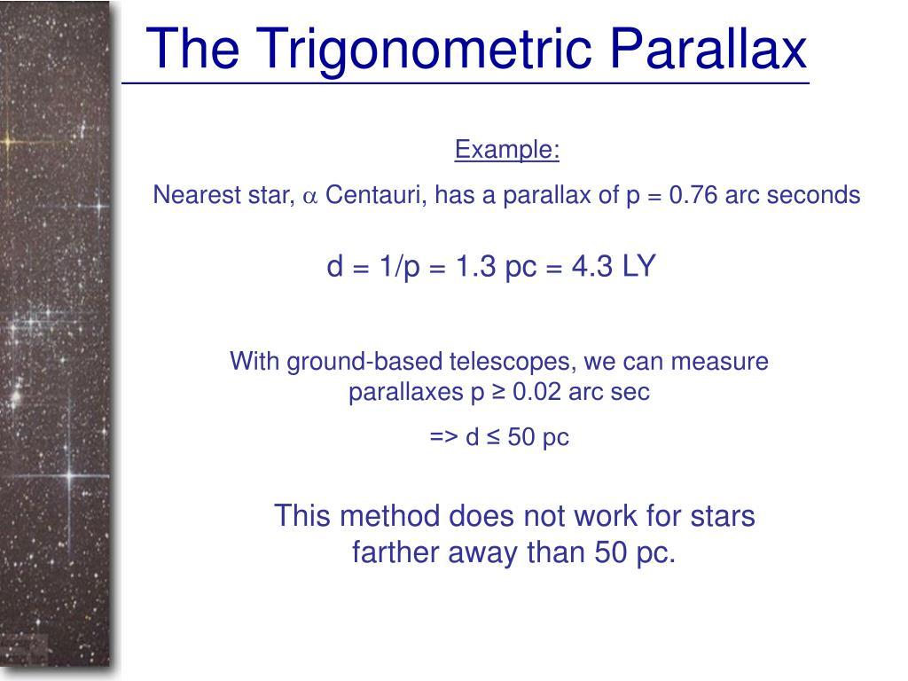 The Trigonometric Parallax