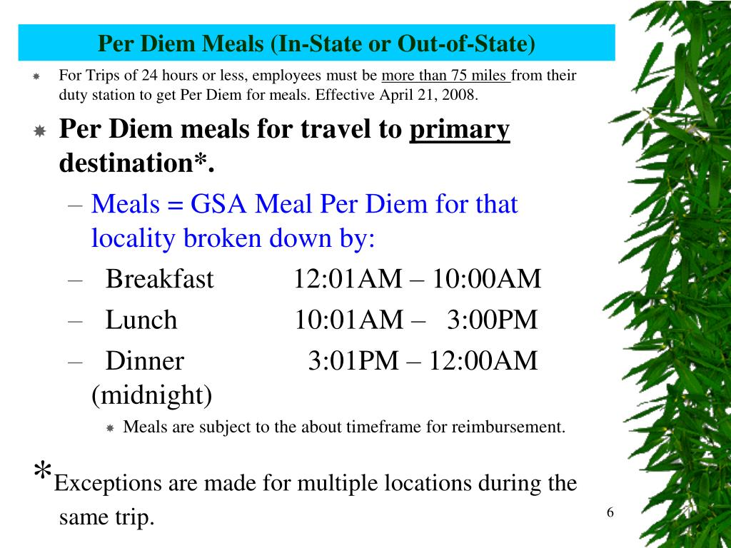 Per Diem Meals (In-State or Out-of-State)