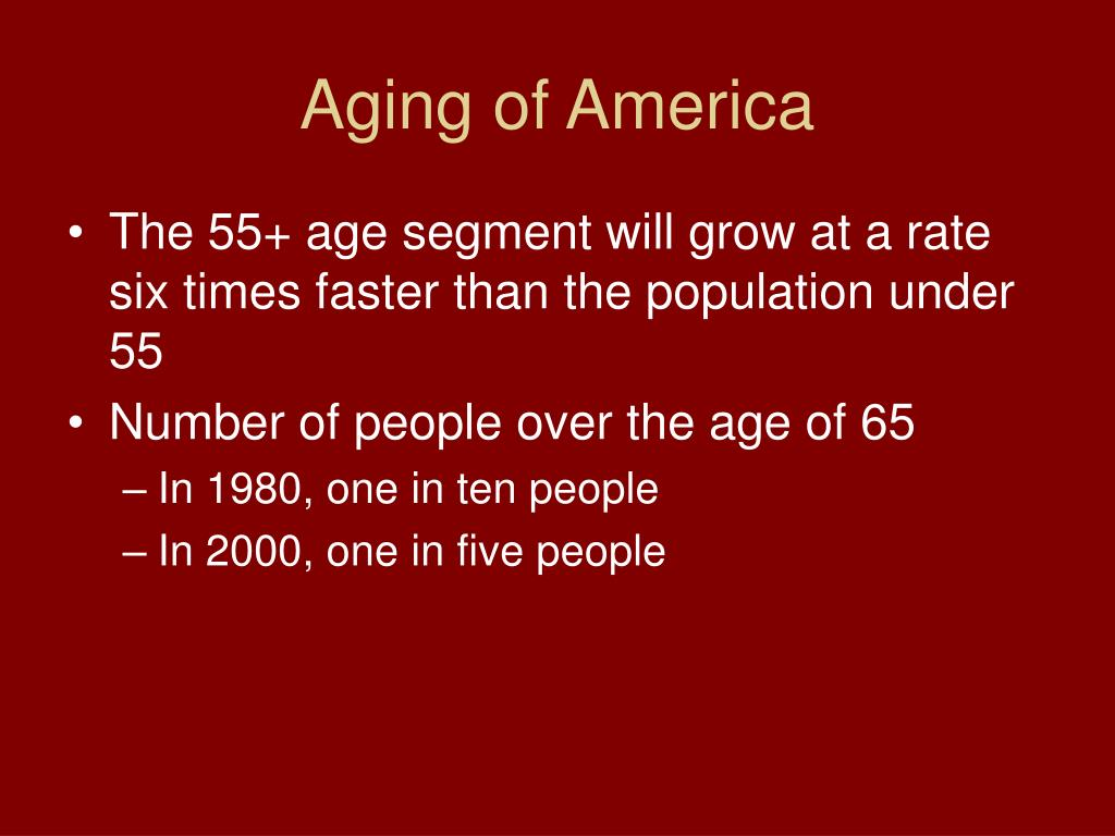Aging of America