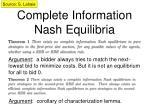 complete information nash equilibria