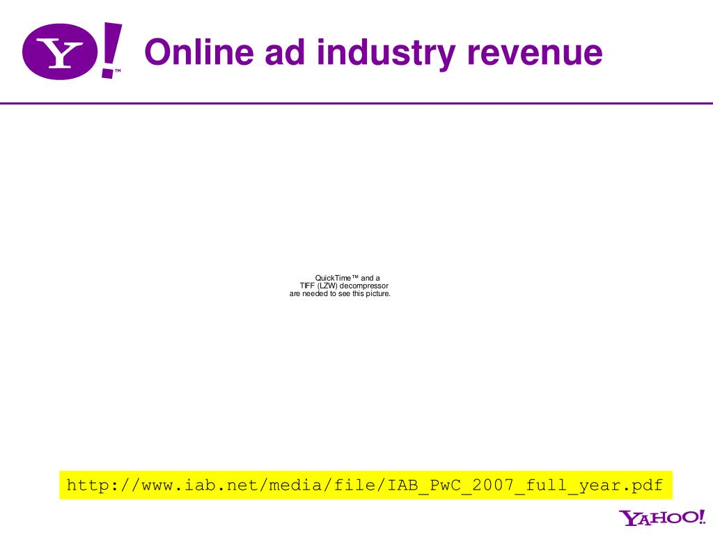 Online ad industry revenue