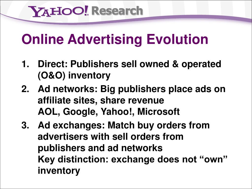 Online Advertising Evolution