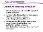 online advertising evolution