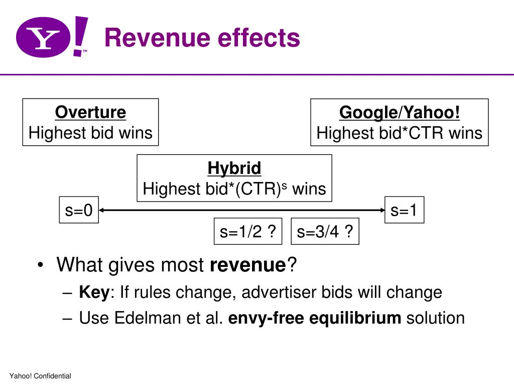 Revenue effects