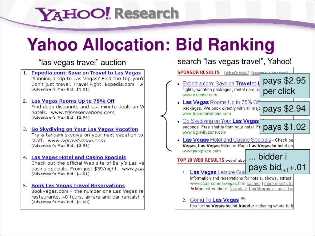Yahoo Allocation: Bid Ranking