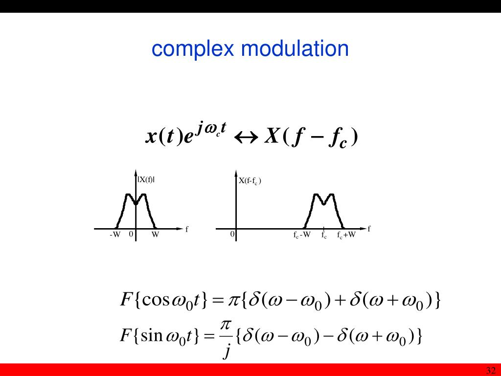 complex modulation