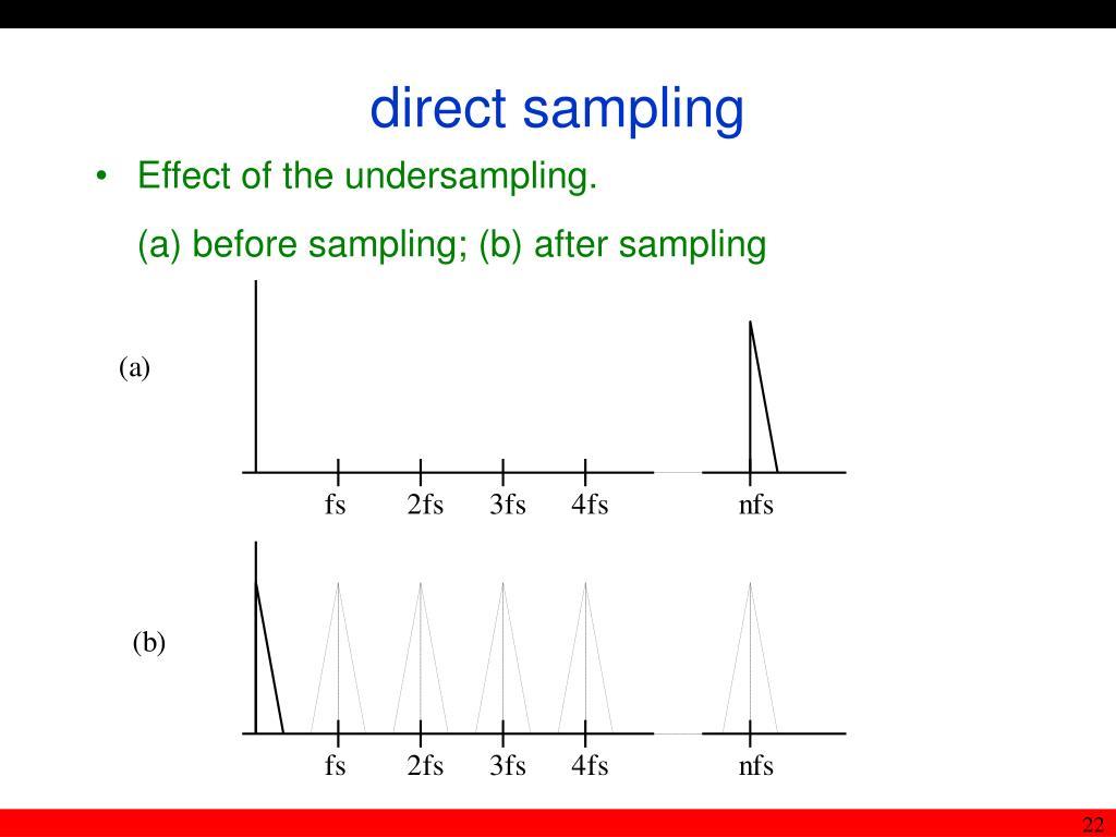 direct sampling