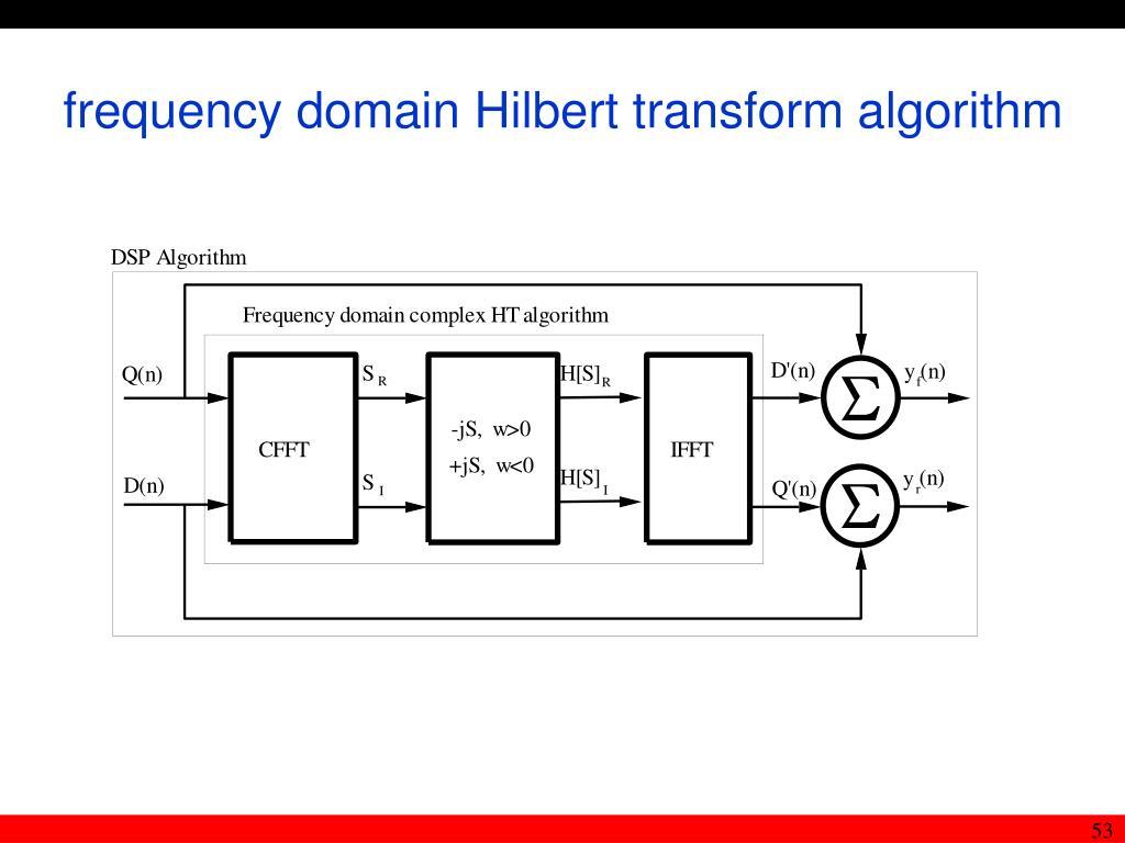 frequency domain Hilbert transform algorithm