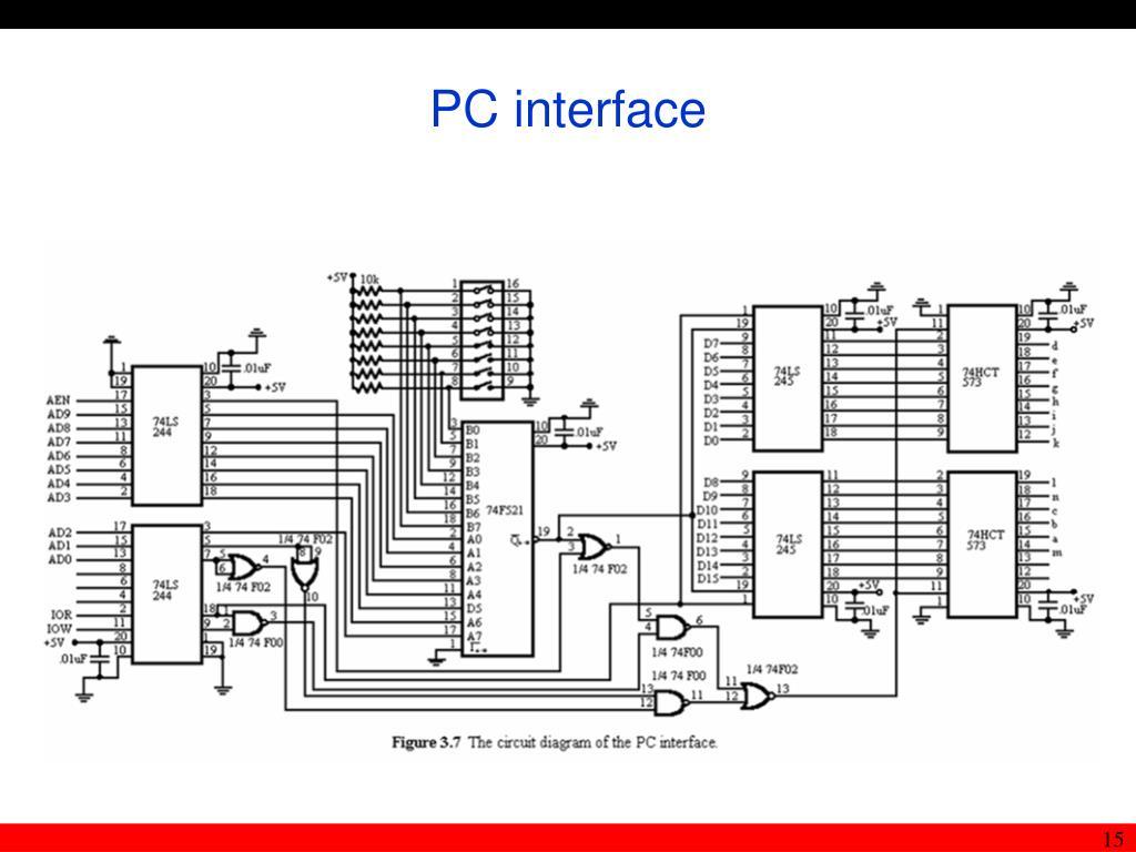 PC interface