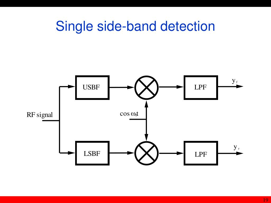 Single side-band detection