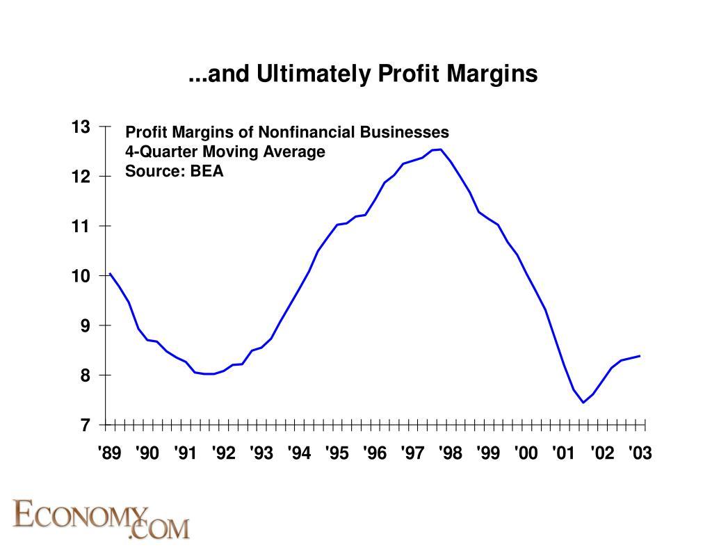 Profit Margins of Nonfinancial Businesses
