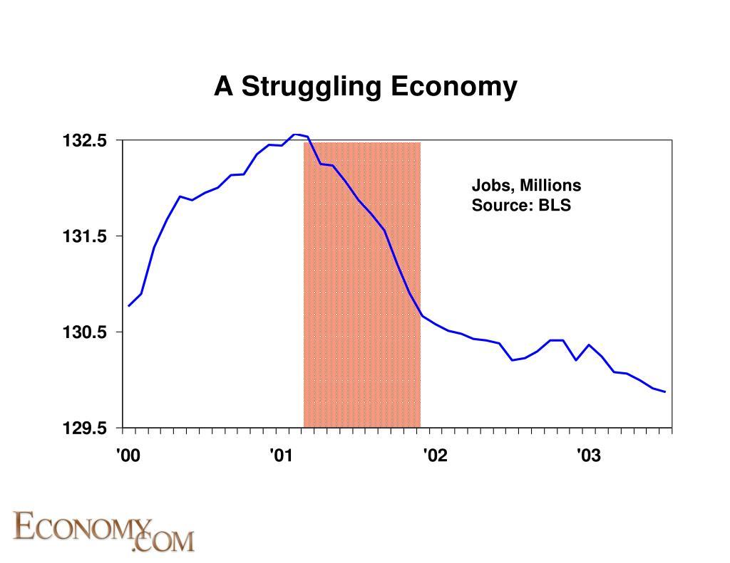 Jobs, Millions
