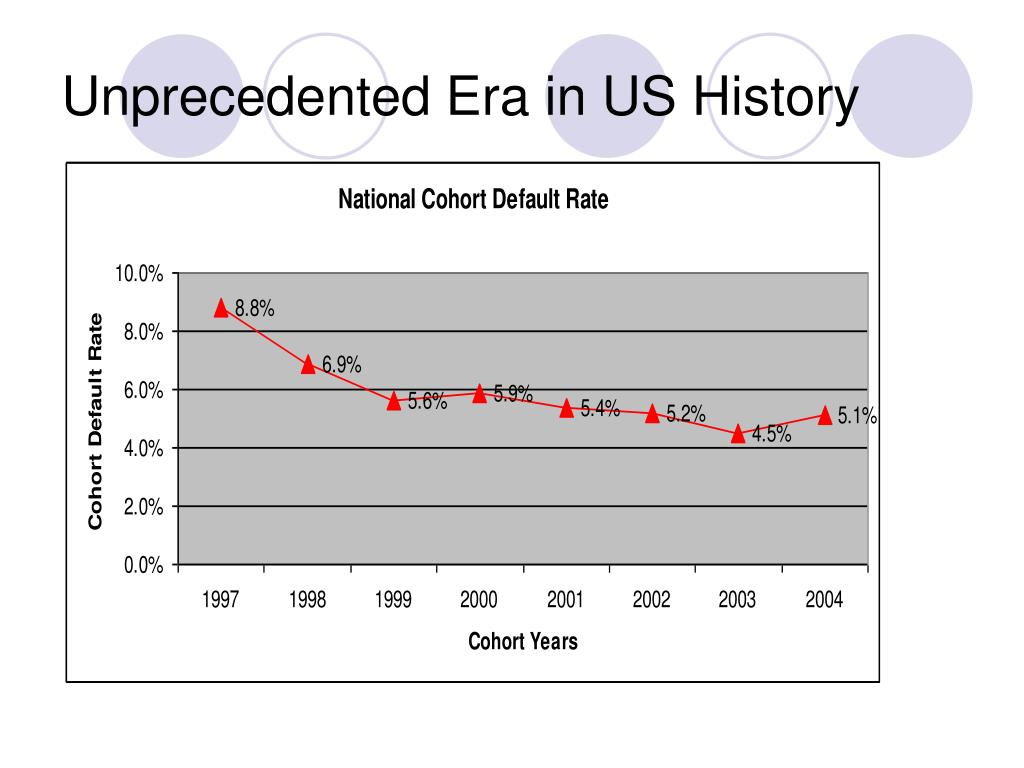 Unprecedented Era in US History