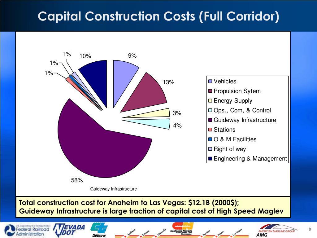 Capital Construction Costs (Full Corridor)