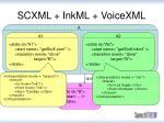 scxml inkml voicexml14