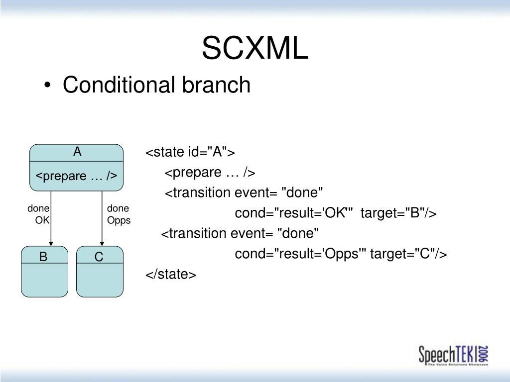SCXML