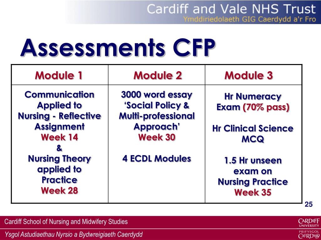 Assessments CFP