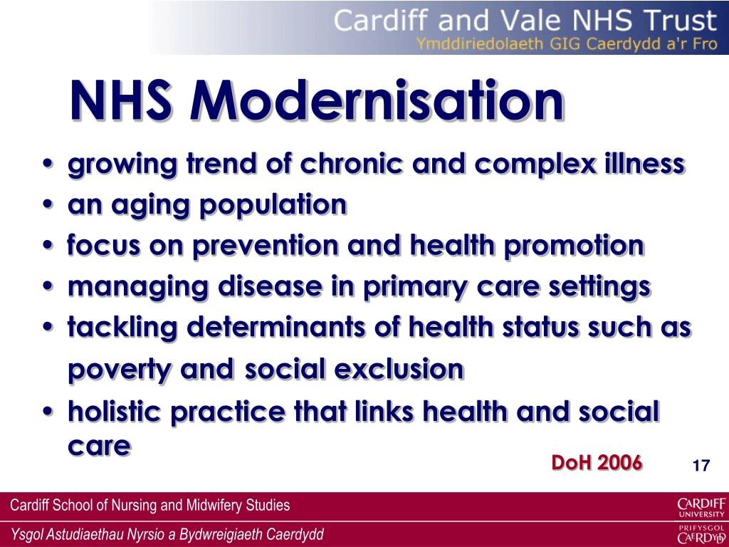 NHS Modernisation
