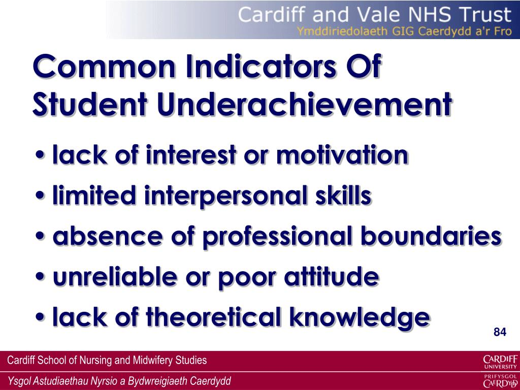Common Indicators Of Student Underachievement