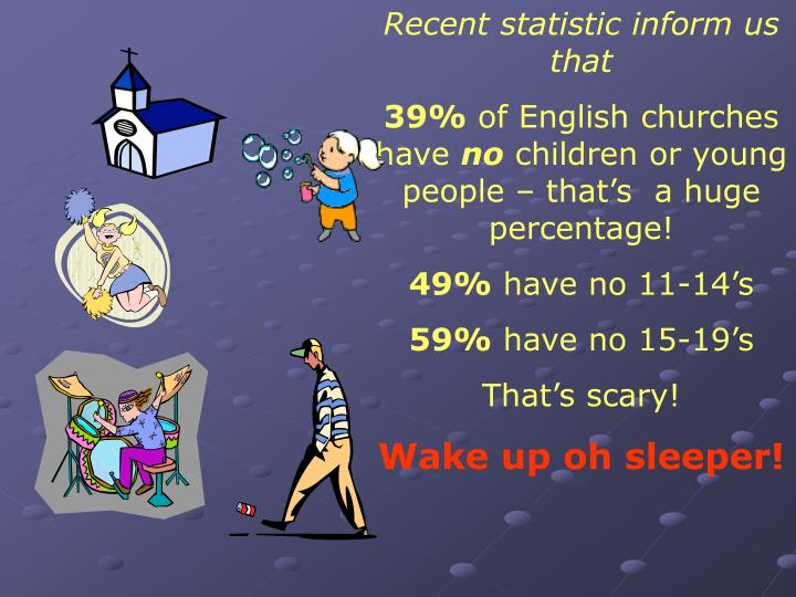 Recent statistic inform us that