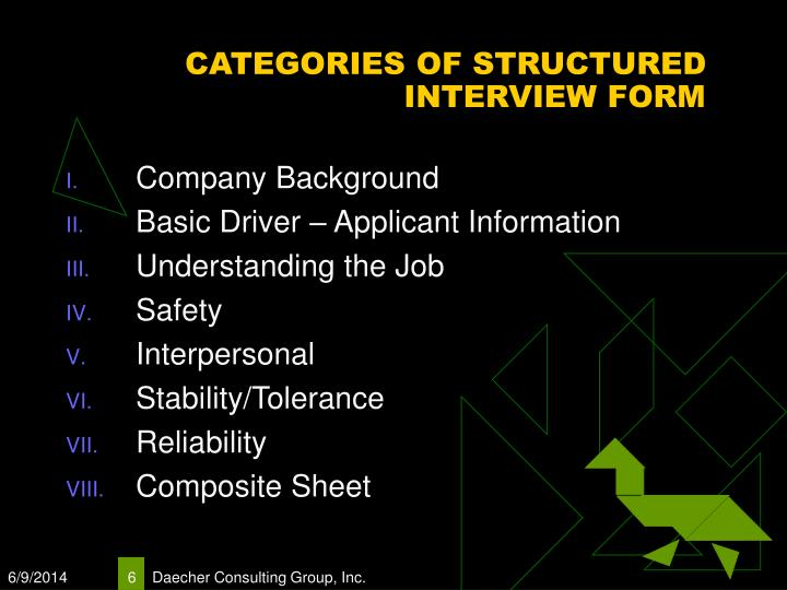 CATEGORIES OF STRUCTURED INTERVIEW FORM