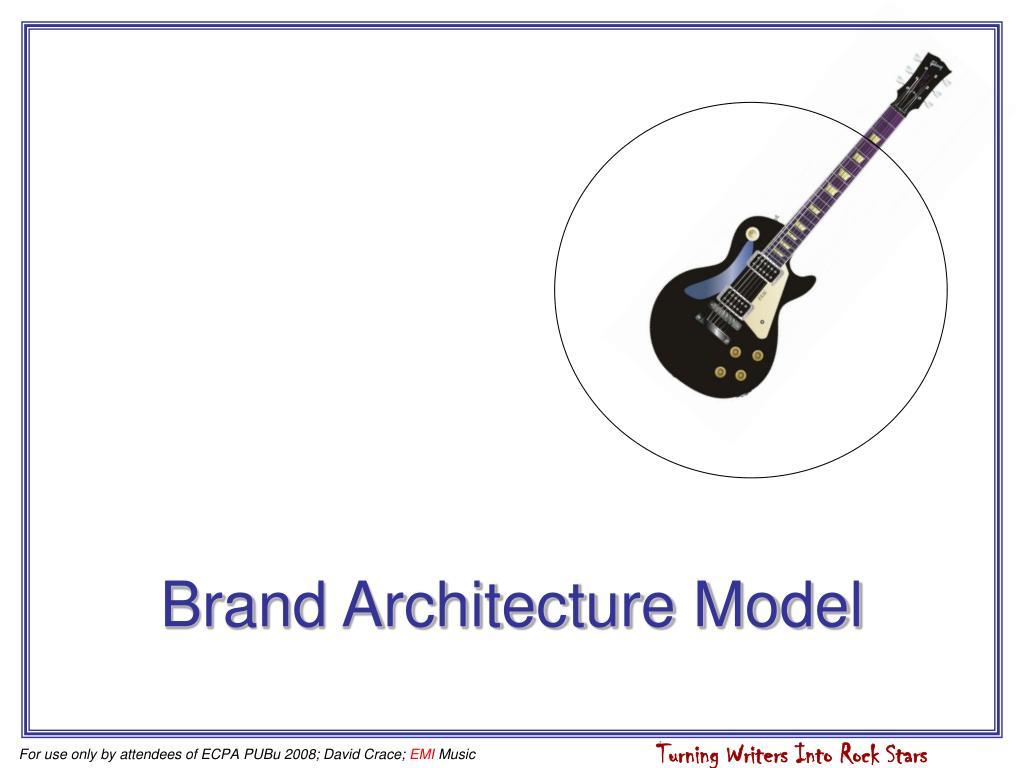 Brand Architecture Model