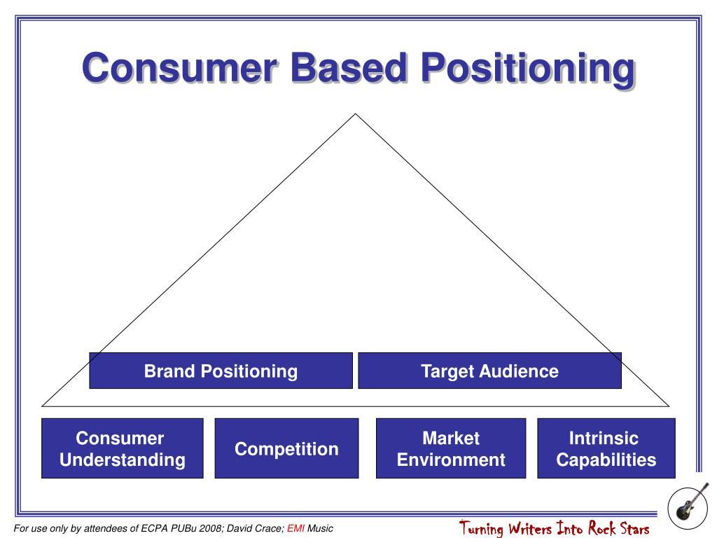 Consumer Based Positioning