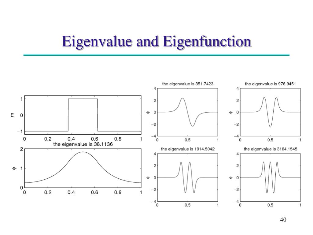 Eigenvalue and Eigenfunction