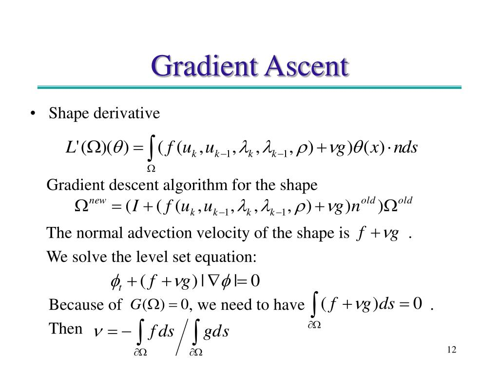 Shape derivative
