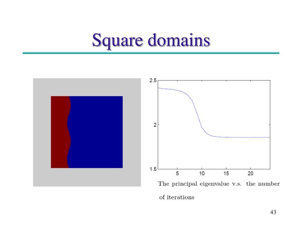 Square domains