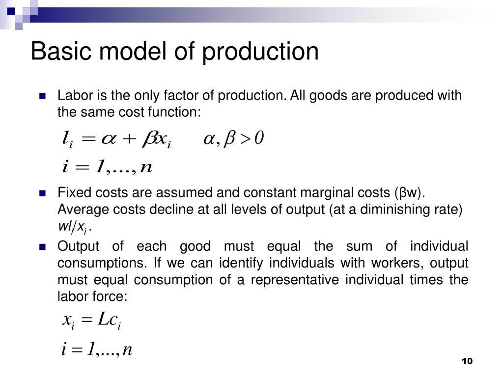 Basic model of production