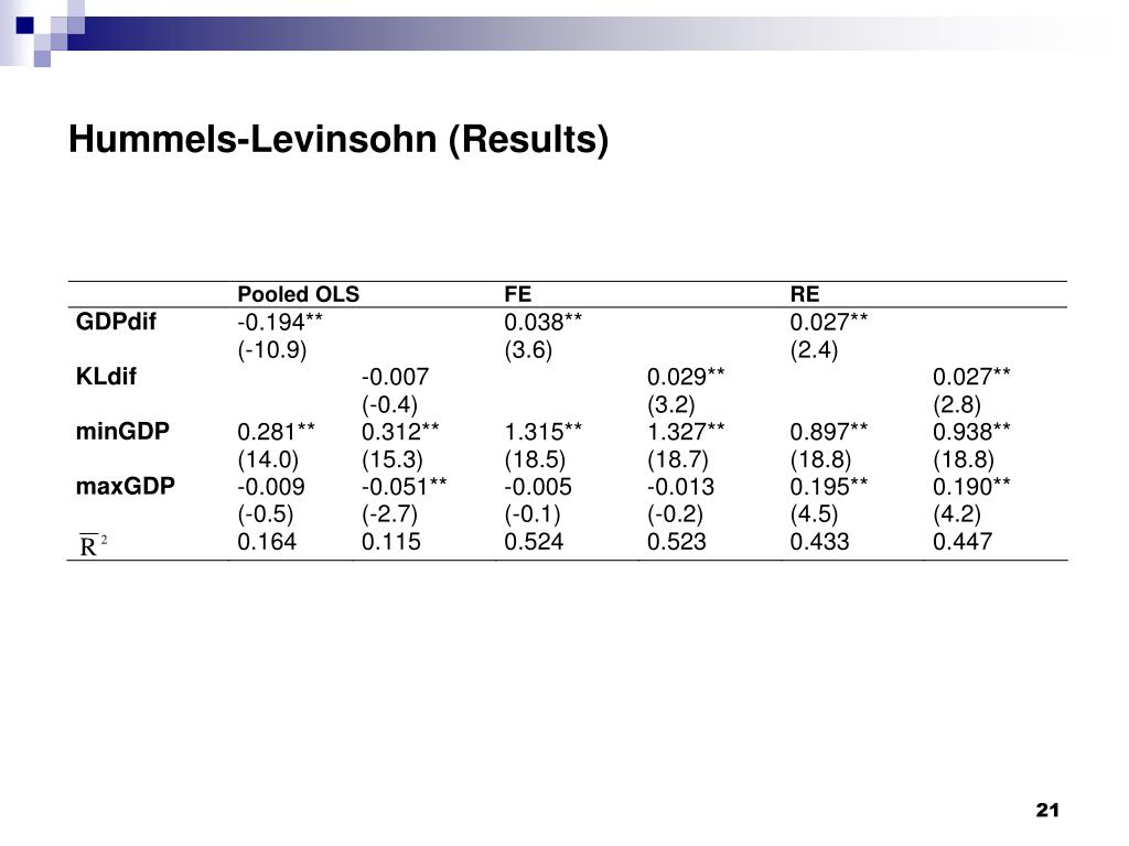 Hummels-Levinsohn (