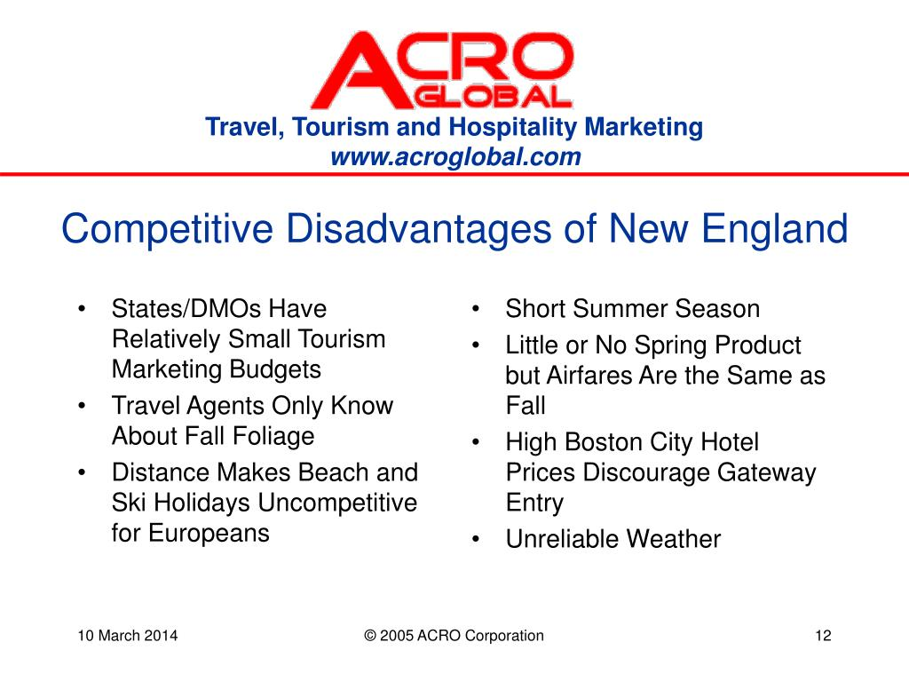 States/DMOs Have Relatively Small Tourism Marketing Budgets