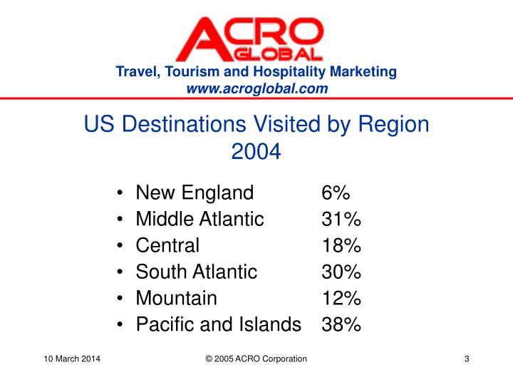 Us destinations visited by region 2004