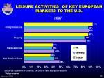 leisure activities of key european markets to the u s
