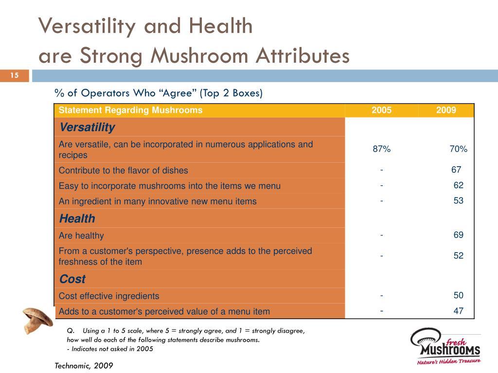 Versatility and Health