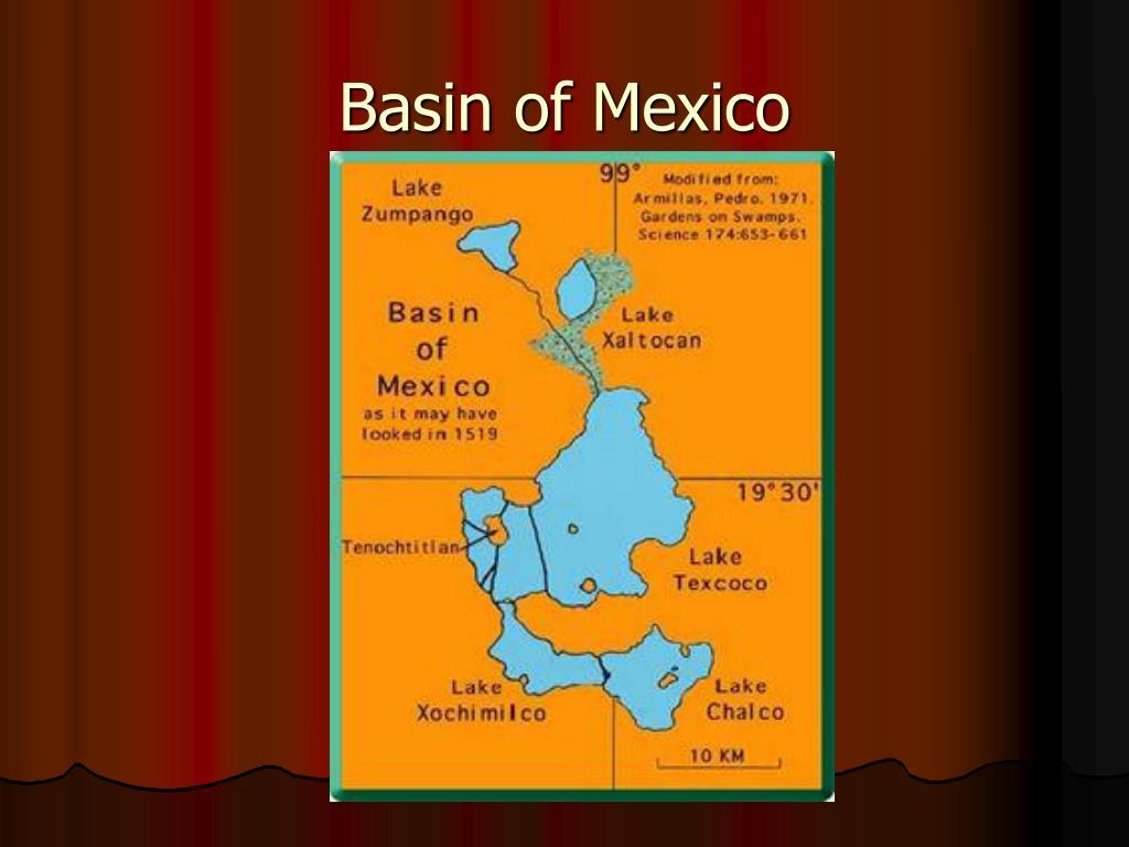 Basin of Mexico