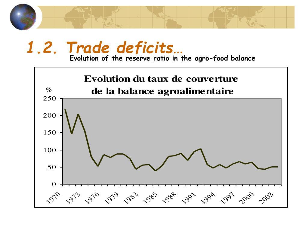 1.2. Trade deficits
