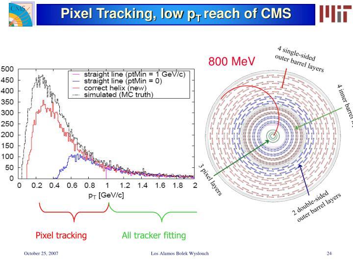 Pixel tracking