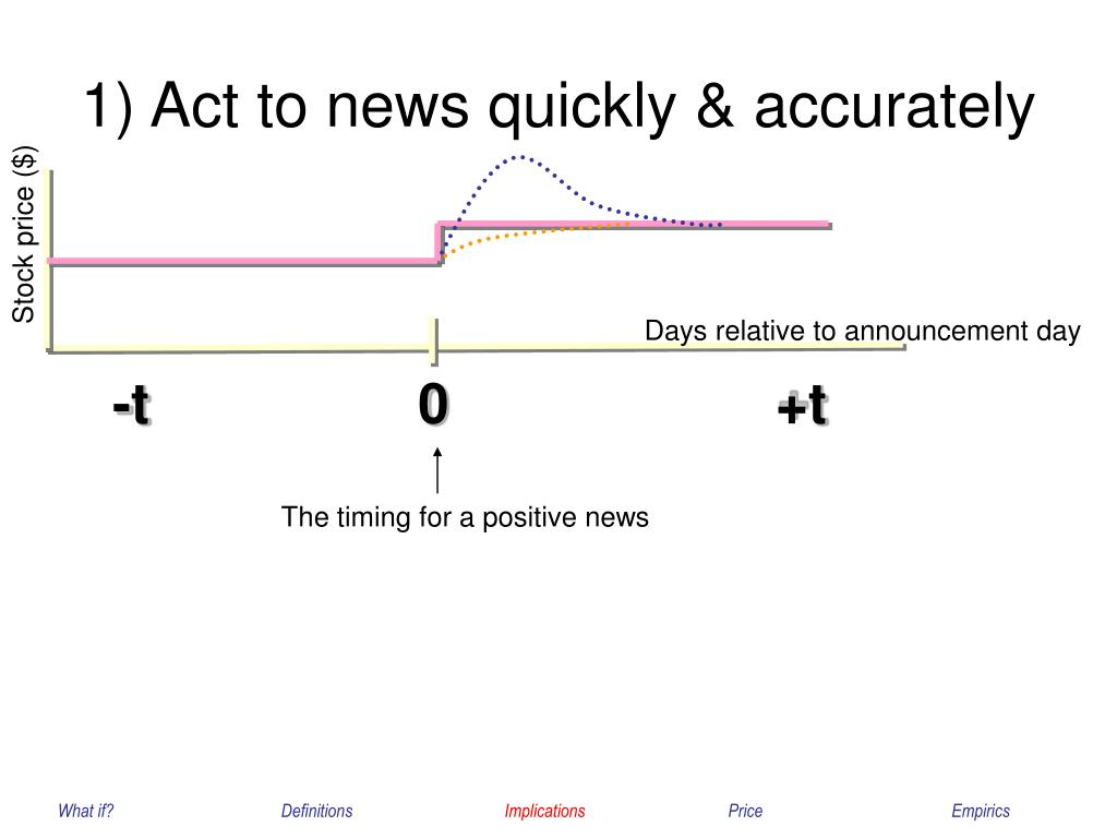 1) Act to news quickly & accurately